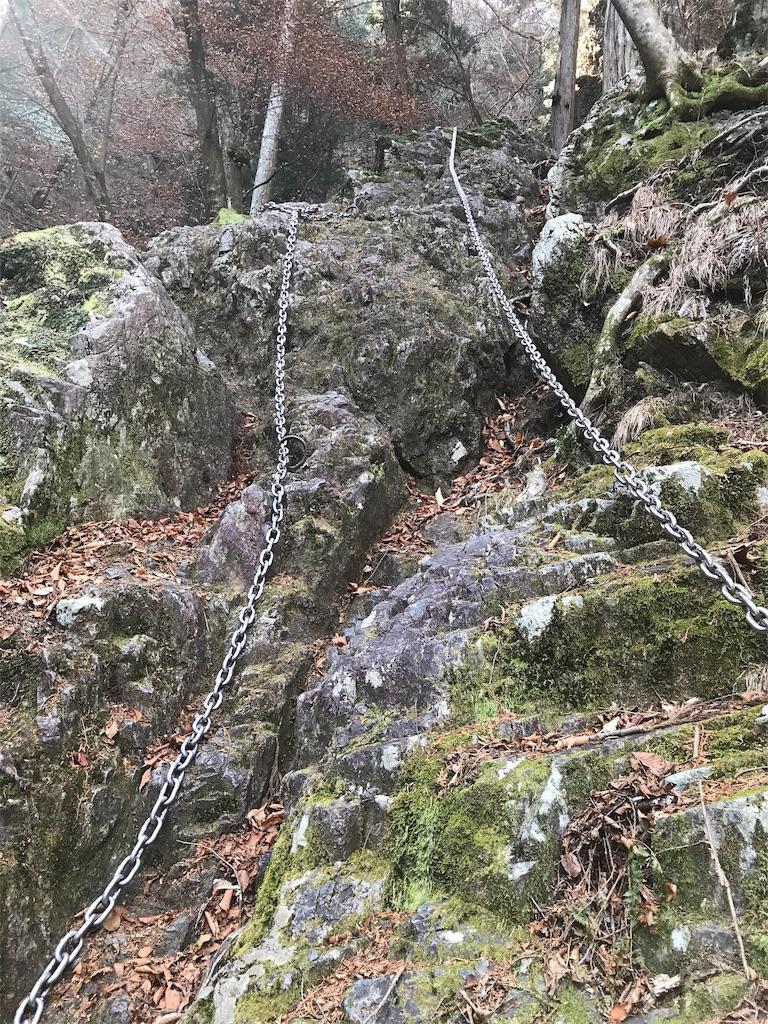 鎖のかかった岩場