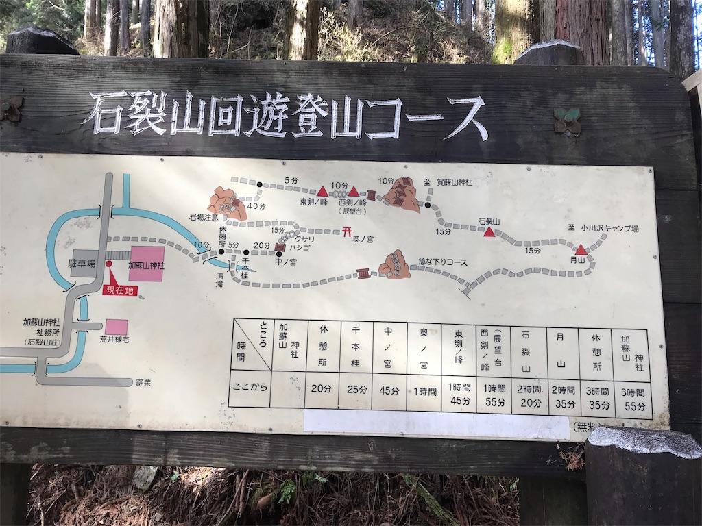 神社前の地図看
