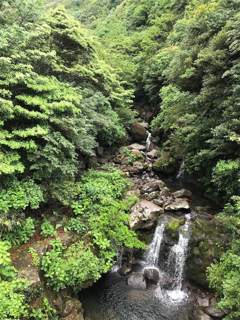 深い谷と滝
