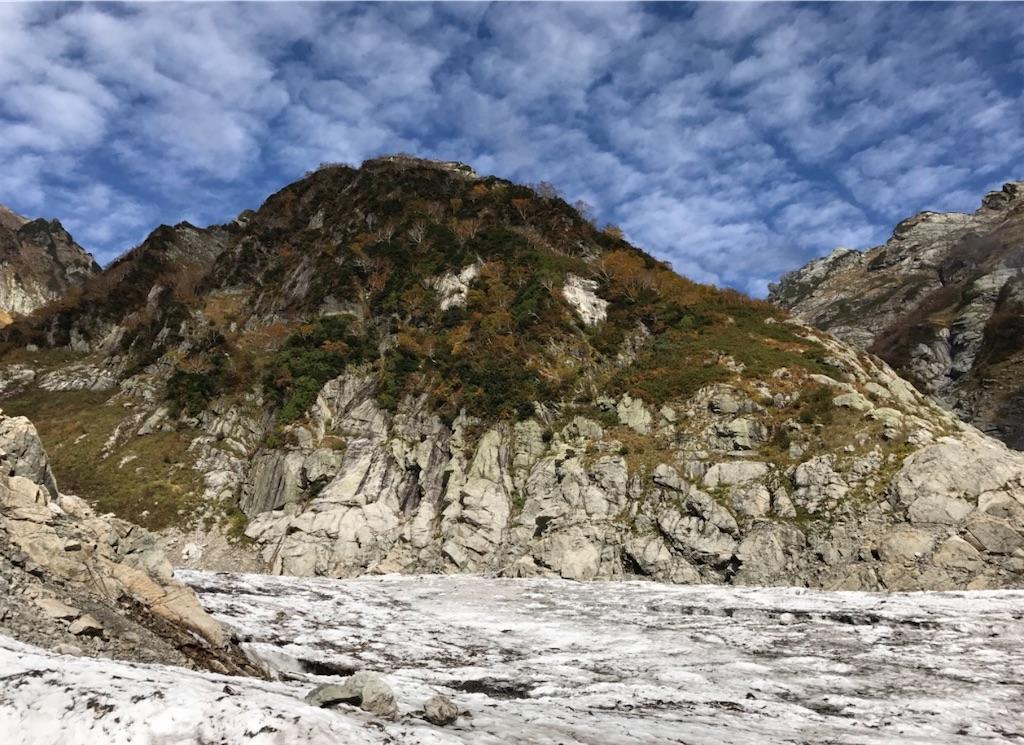 ボロボロな雪渓と岩