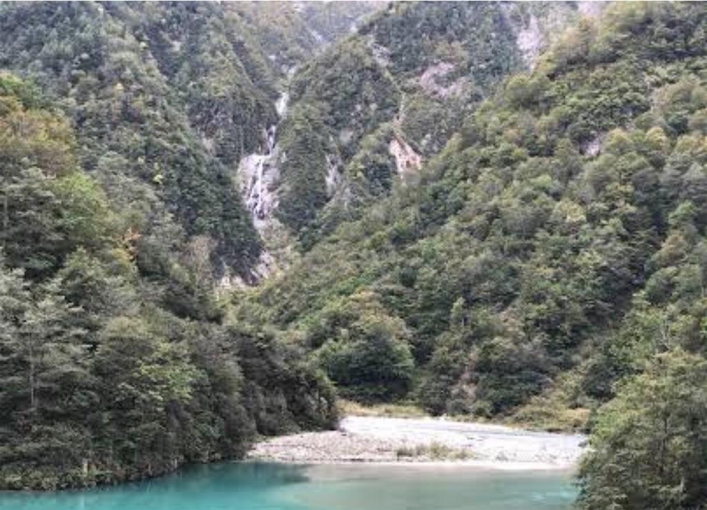 コバルトブルーの湖水と滝