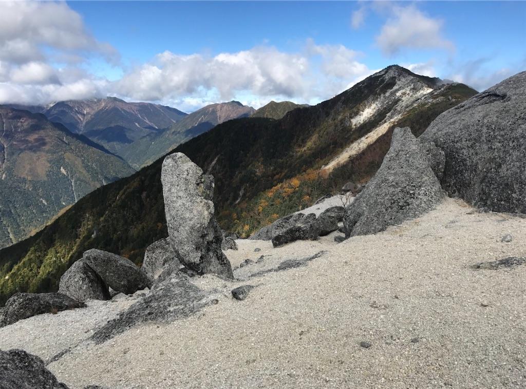 岩と観音岳