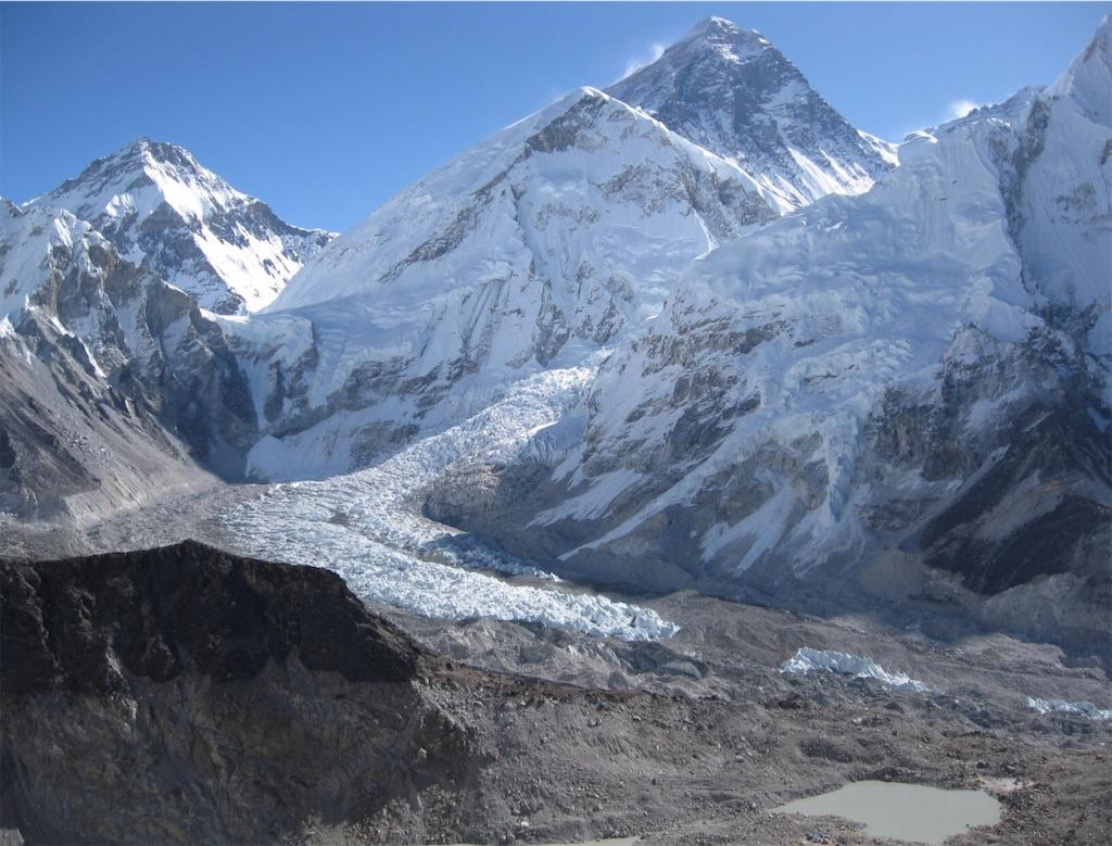 エベレストとロンブク氷河