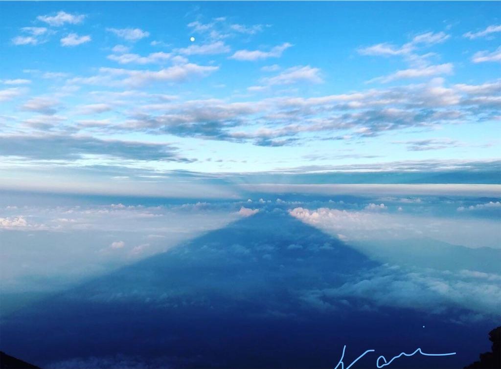 富士山頂から見た満月と影富士