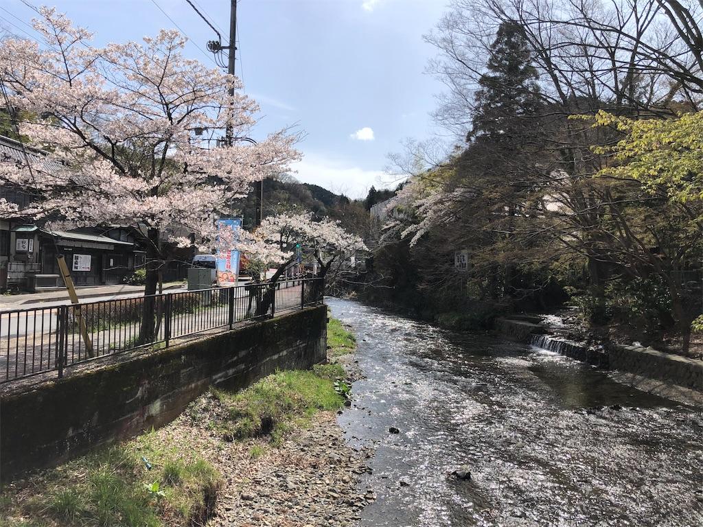 駅前を流れる浅川