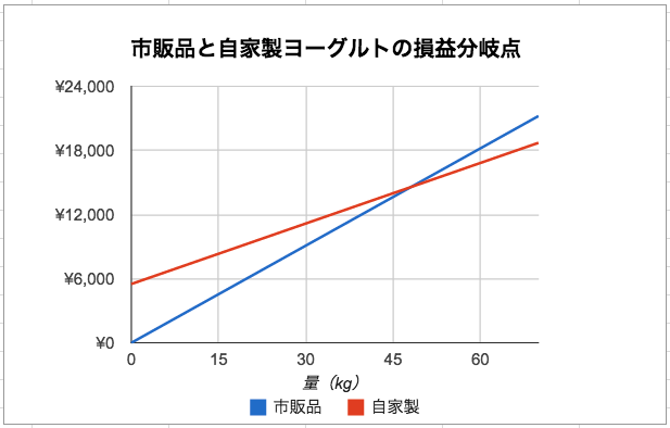f:id:nekosogiradical:20150327001013p:plain