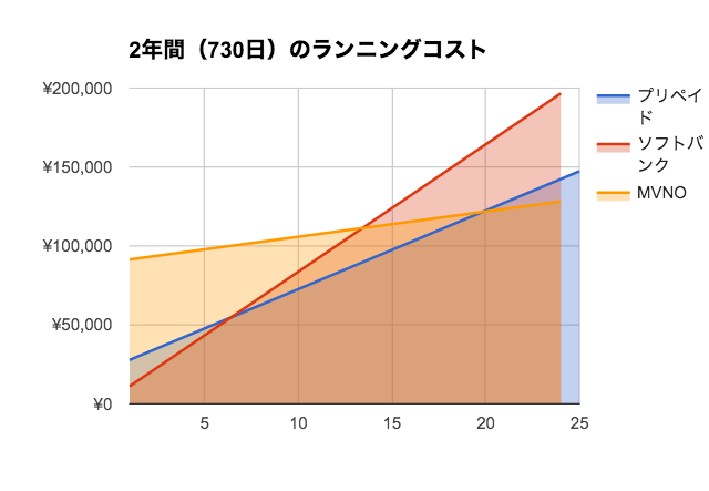 f:id:nekosogiradical:20151217223827p:plain