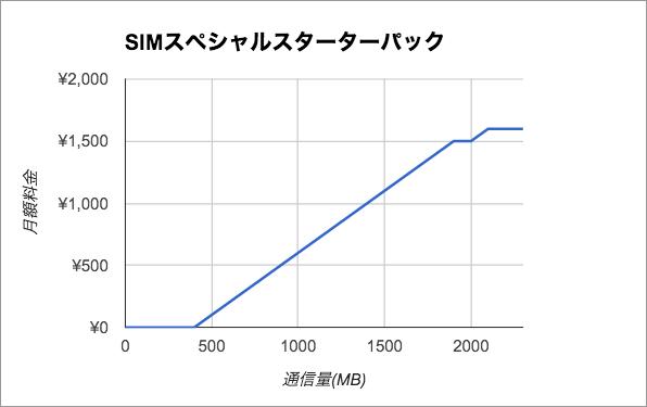 f:id:nekosogiradical:20151225191537p:plain