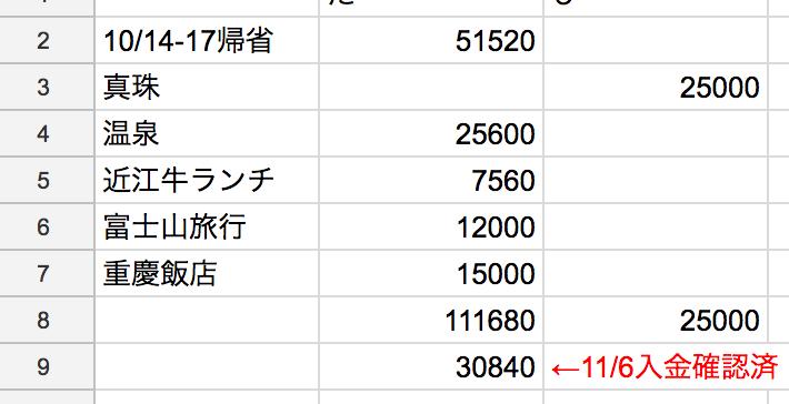f:id:nekosogiradical:20170201213542p:plain