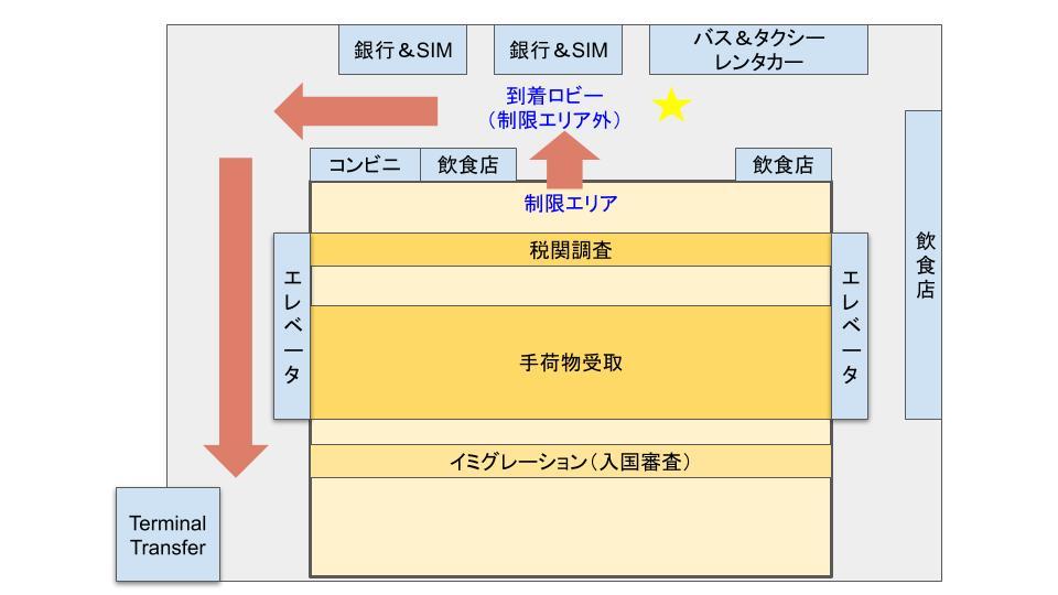f:id:nekosogiradical:20190711223444j:plain
