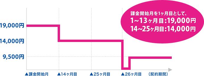 f:id:nekosuke_takotako:20181117110705p:plain