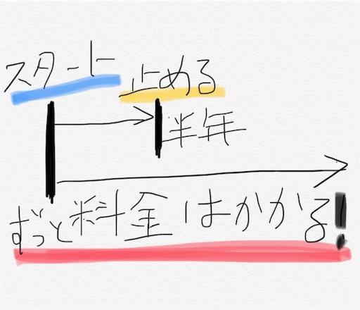 f:id:nekosuke_takotako:20181124170632j:image