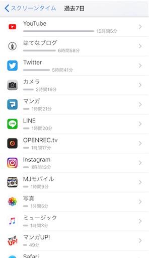 f:id:nekosuke_takotako:20181128185719j:image