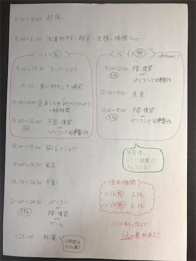 f:id:nekosuke_takotako:20181128185806j:image