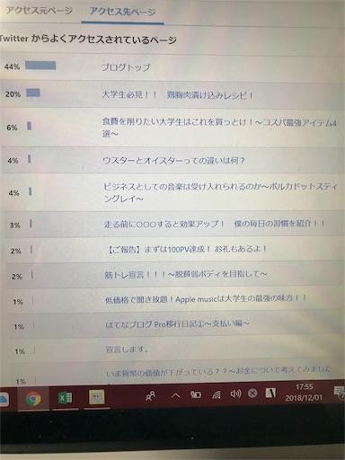 f:id:nekosuke_takotako:20181201183746j:image