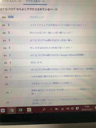 f:id:nekosuke_takotako:20181201183945j:image