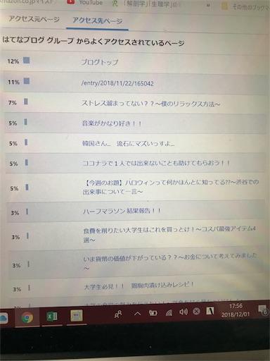 f:id:nekosuke_takotako:20181201183954j:image