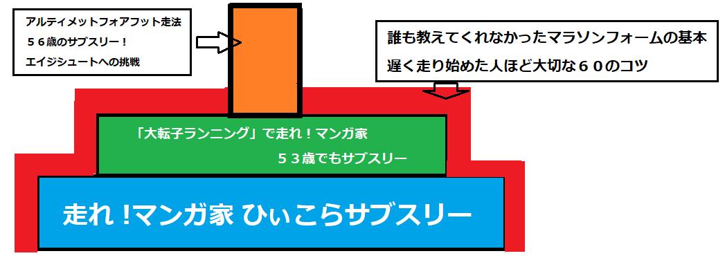 f:id:nekota_ymy:20191002224504p:plain
