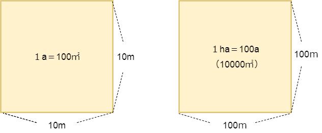 f:id:nekotohina:20180211104236p:plain