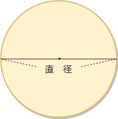 f:id:nekotohina:20180221091105p:plain