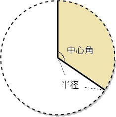 f:id:nekotohina:20180227100915p:plain