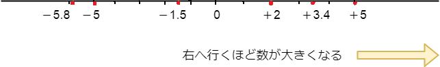 f:id:nekotohina:20180512153805p:plain