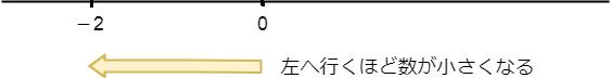 f:id:nekotohina:20180513150927p:plain