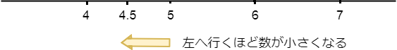 f:id:nekotohina:20180513151829p:plain