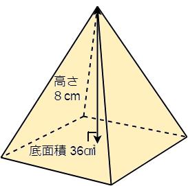 f:id:nekotohina:20180923225215p:plain