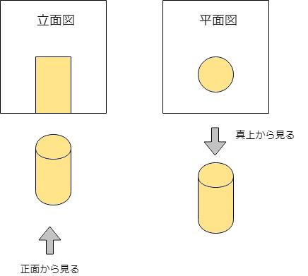 f:id:nekotohina:20181119102659p:plain