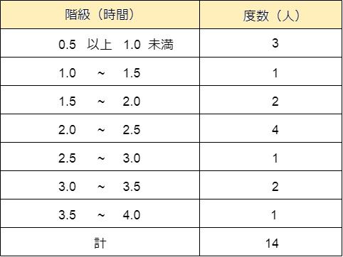 f:id:nekotohina:20190226172432p:plain