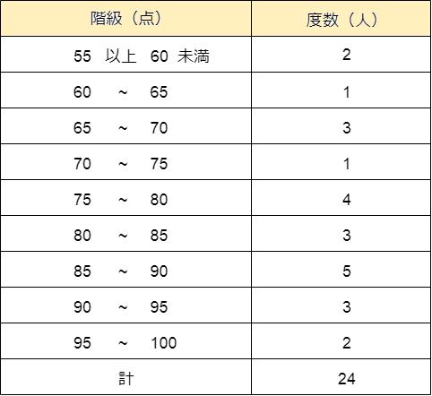 f:id:nekotohina:20190301164217p:plain