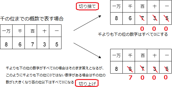 f:id:nekotohina:20200121140321p:plain