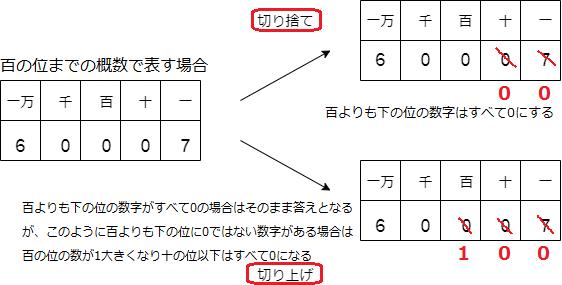 f:id:nekotohina:20200121144026p:plain