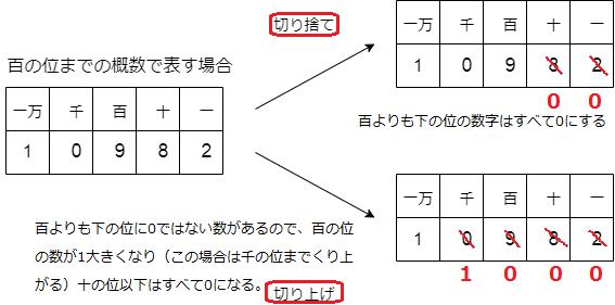 f:id:nekotohina:20200122211105p:plain