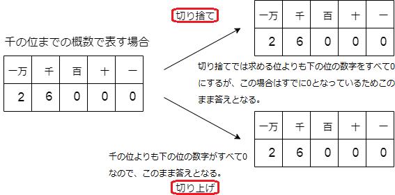 f:id:nekotohina:20200122215036p:plain