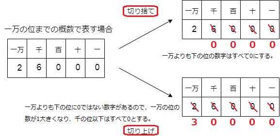 f:id:nekotohina:20200122220913p:plain