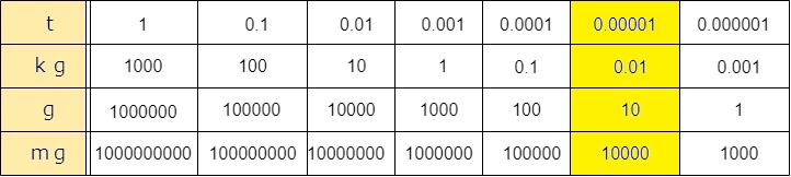f:id:nekotohina:20200407215043p:plain