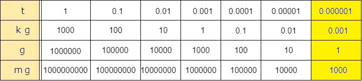 f:id:nekotohina:20200408191310p:plain