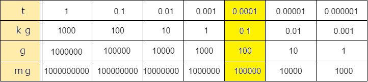 f:id:nekotohina:20200408215930p:plain