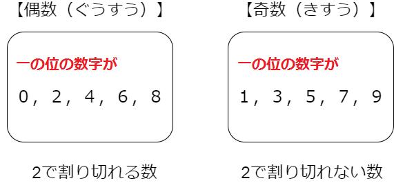 f:id:nekotohina:20200413143317p:plain