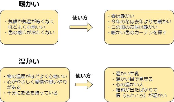 f:id:nekotohina:20200515142527p:plain