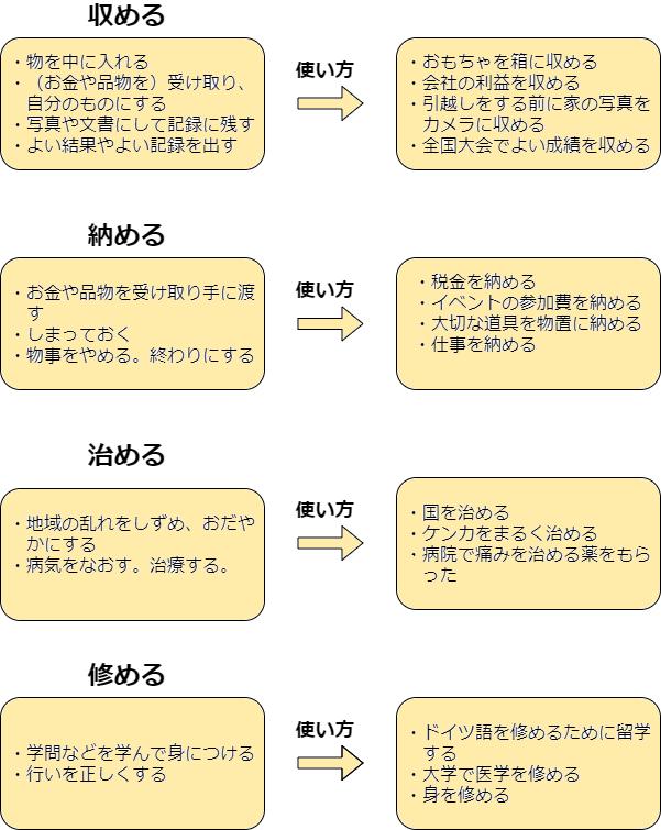 f:id:nekotohina:20200517171434p:plain