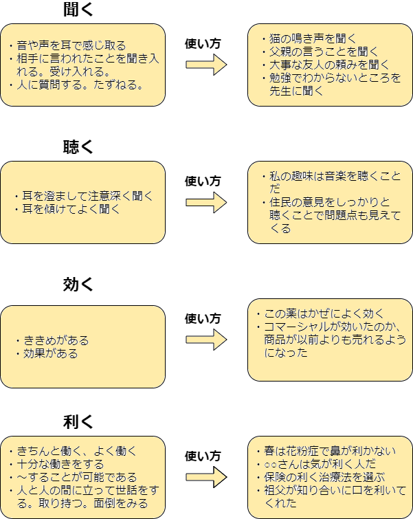 f:id:nekotohina:20200520102847p:plain