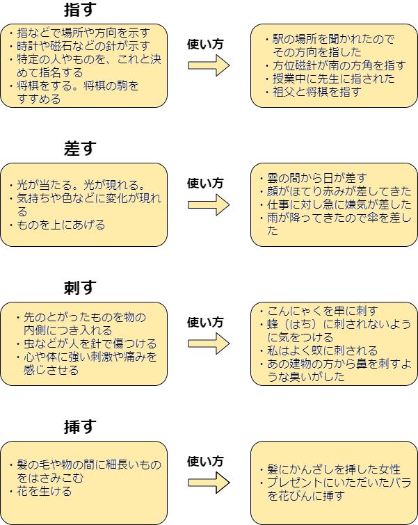f:id:nekotohina:20200524193736p:plain