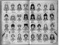 中国語版『ネギま!』のクラス名簿
