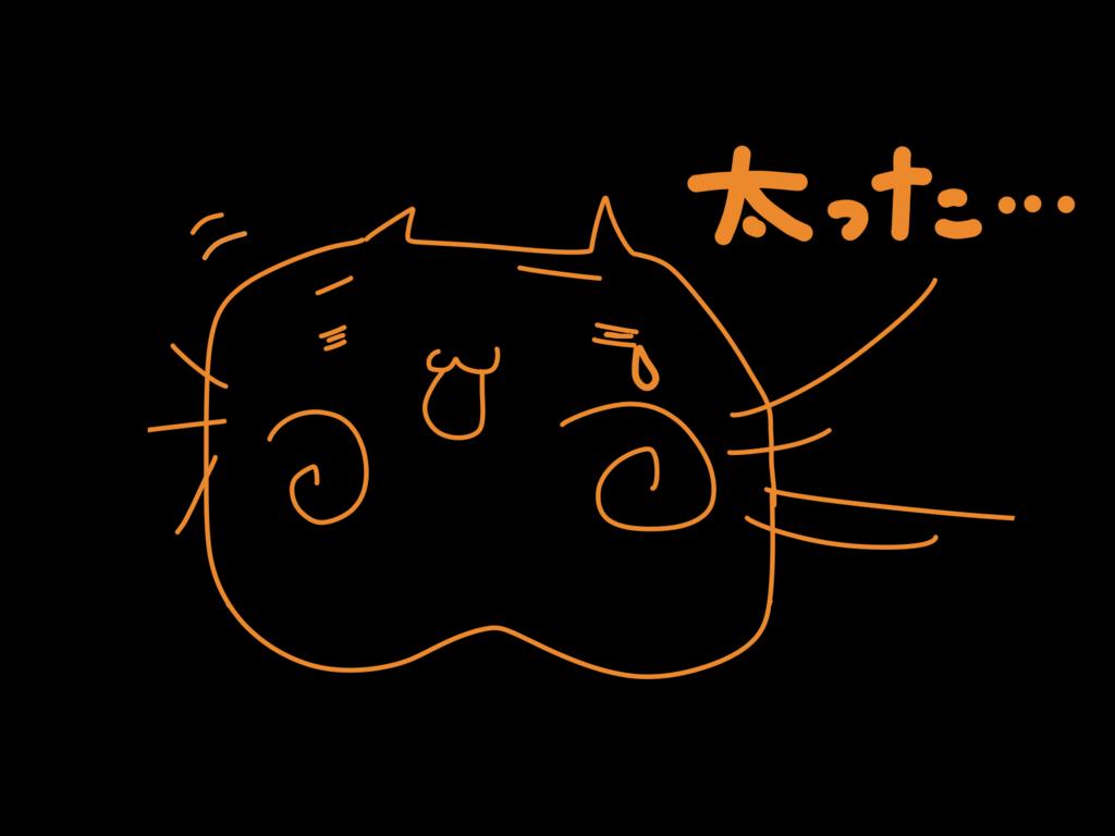 f:id:nekowamegusuri163:20180820114853p:plain