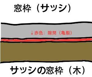 f:id:nekowamegusuri163:20181007100101j:plain