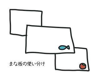 f:id:nekowamegusuri163:20200419160510j:plain