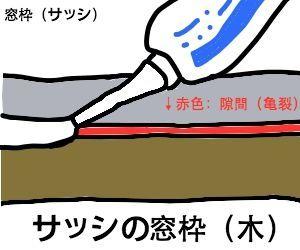 f:id:nekowamegusuri163:20200420141134j:plain